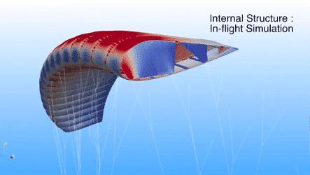BGD Análisis fluido/estructural de 50M de iteraciones